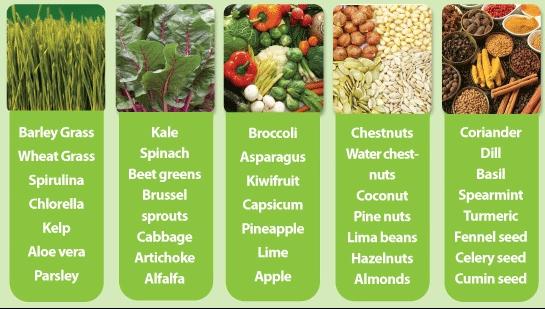 Alkaine-foods
